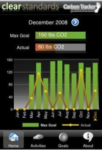 carbon_tracker