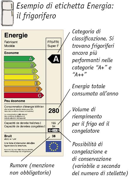 etichetta-energia