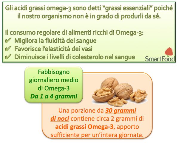 omega 3 tabella