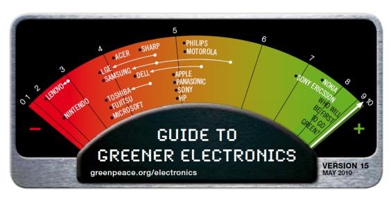 eco_guida_15_greenpeace