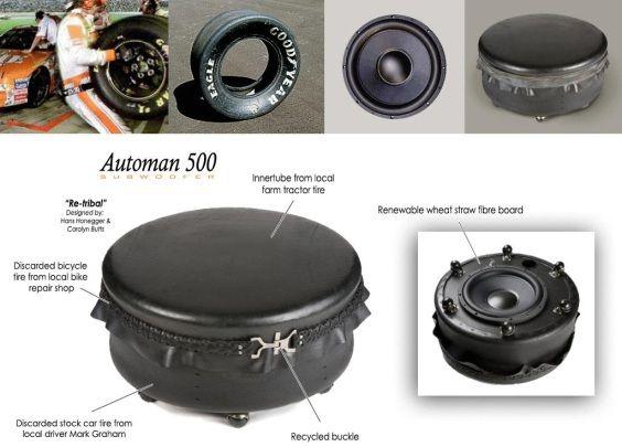 90756.AutomanDetails