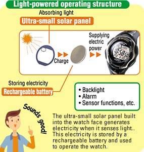 orologio_solare_casio