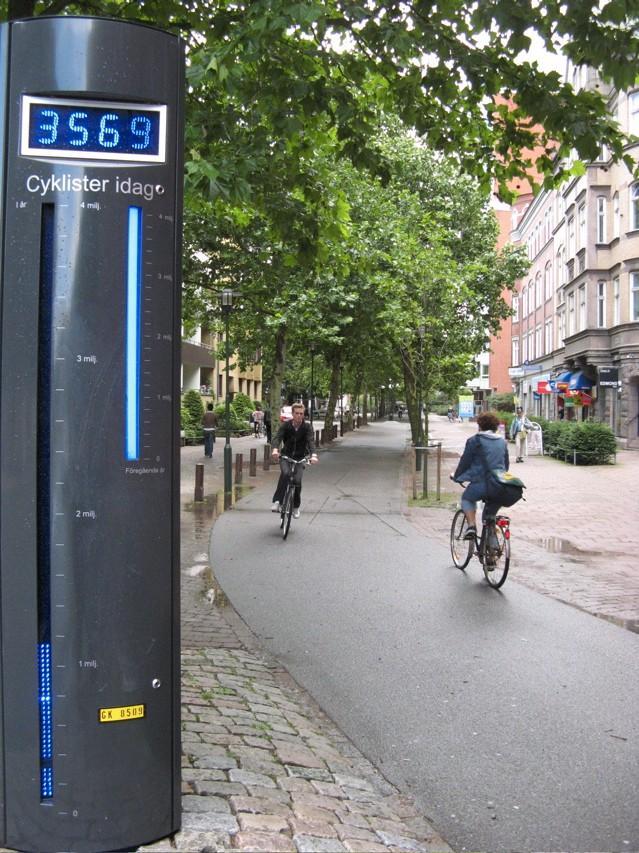 malmo-bike-counter