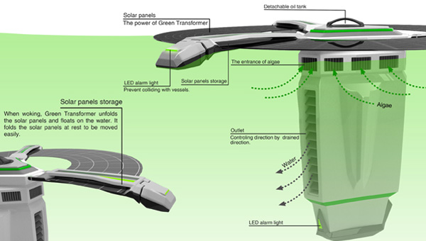 green_transformer3