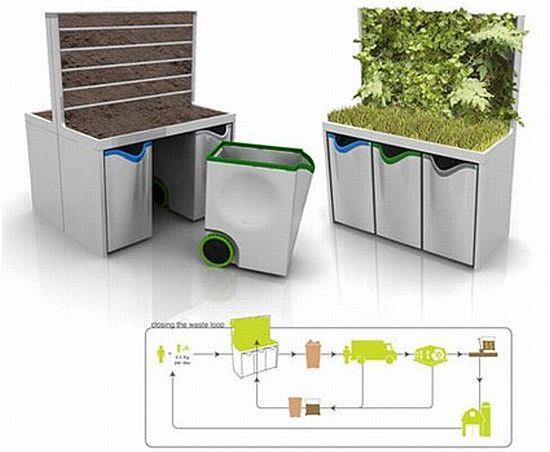 biophillic-composting-system_1_iTQt4_69