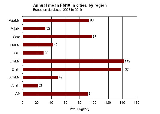 graph1_annual_mean_cities