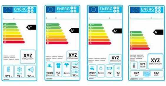 etichette_energetiche