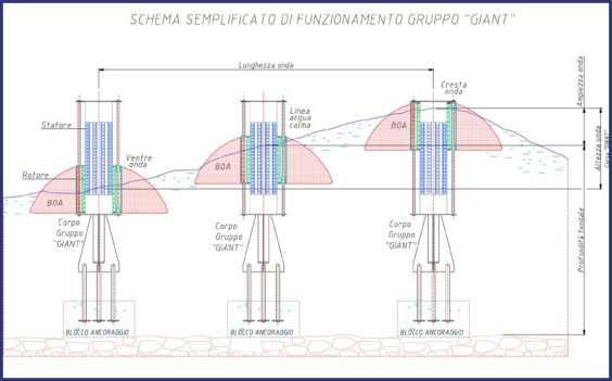 giant_schema1