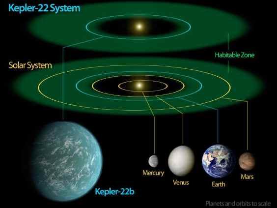 kepler22_pianeta_gemello