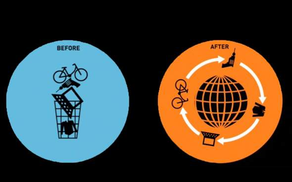 collaborative cities2