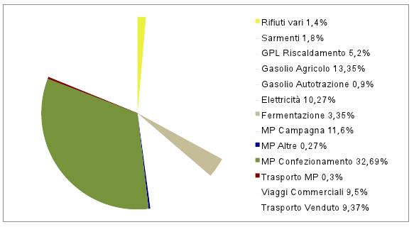 tabella montepulciano