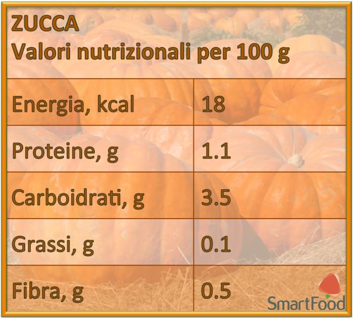zucca valori nutrizionali