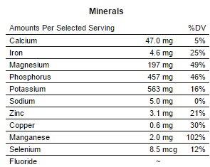 Minerali quinoa