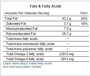 acidi grassi semi di lino