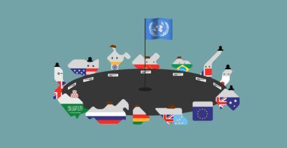 storia negoziati clima