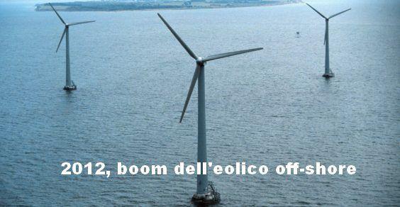 eolico 2012