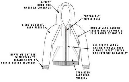 10 year hoodie 2