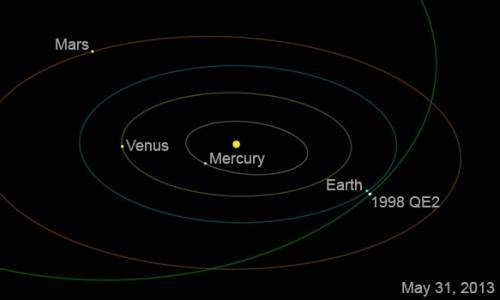 b2ap3_thumbnail_asteroide_31maggio2013_20130520-125507_1.jpg