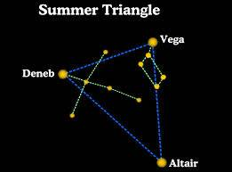 b2ap3_thumbnail_triangolo-estivo2.jpg