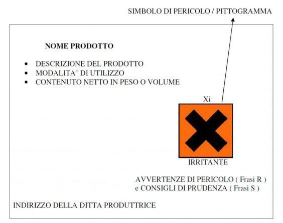 esempio-etichetta-detergente-1024x810