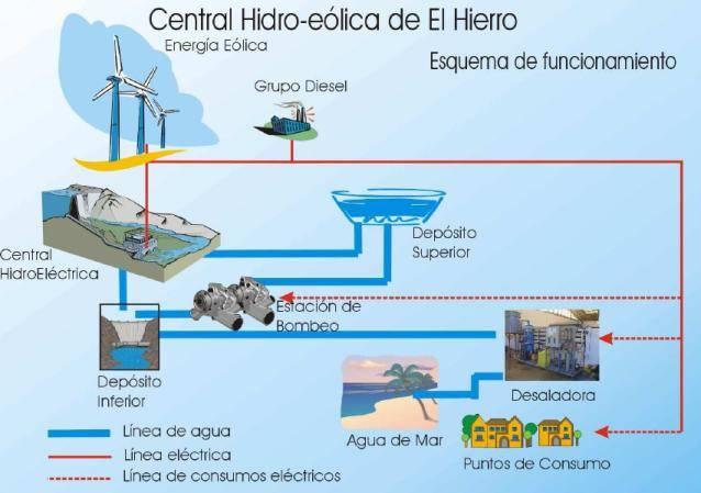 hierro-infografica1
