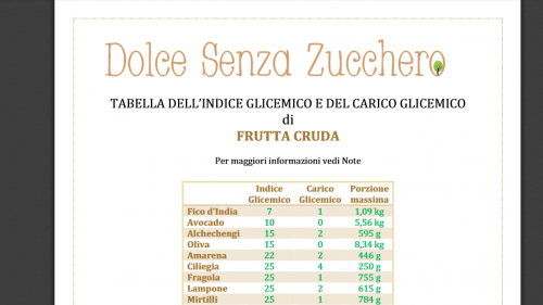 Snapshot_Tabelle_IG_frutta.png