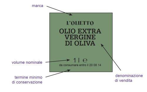 etichetta olio1