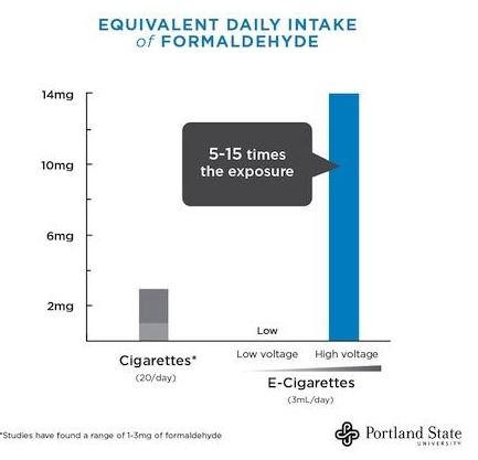 E-Cigarettes-grap