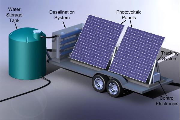 solar-powered-desalination-portable 1