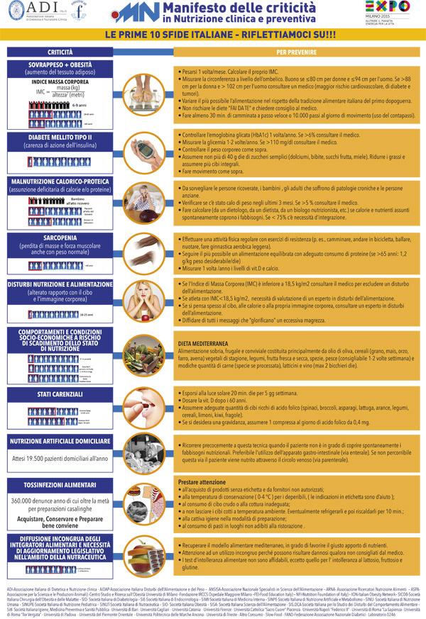 poster consigli prevenzione cibo