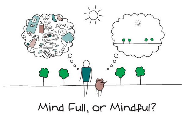 mindfulness camminare