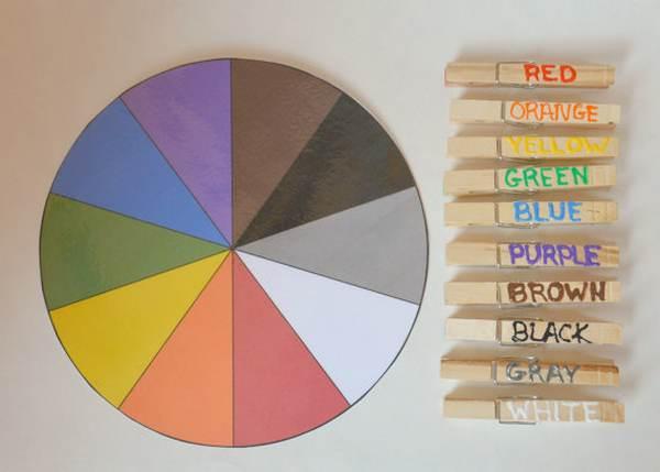 ruota colori 2