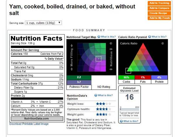 yam nutrition facts