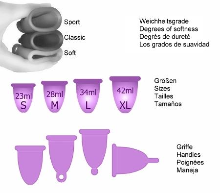 coppetta mestruale dimensioni