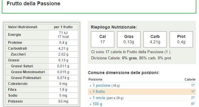 frutto della passione calorie valori nutrizionali