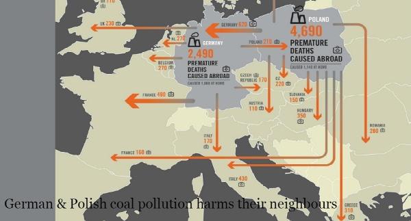 carbone germania polonia