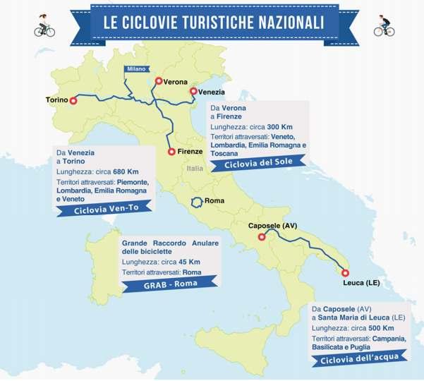 ciclovie turistiche nazionali