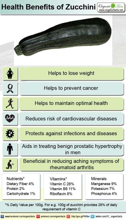 zucchine benefici salute