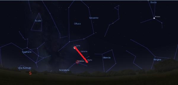luna marte saturno antares 12ago h23