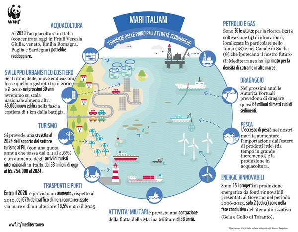 ultima spiagga infografica