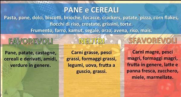 combinazioni alimentari cereali