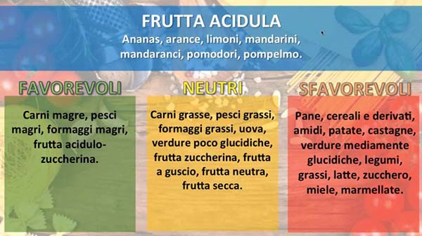 combinazioni alimentari frutta acida