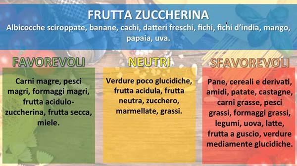 combinazioni alimentari frutta dolce