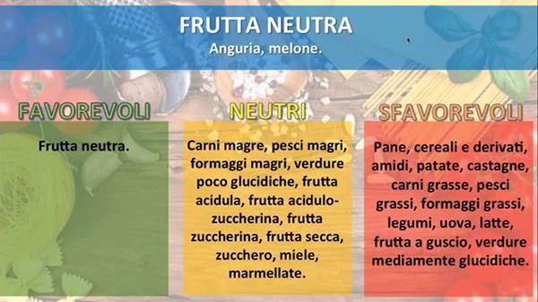 combinazioni alimentari frutta neutra