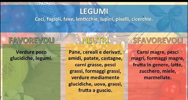 combinazioni alimentari legumi