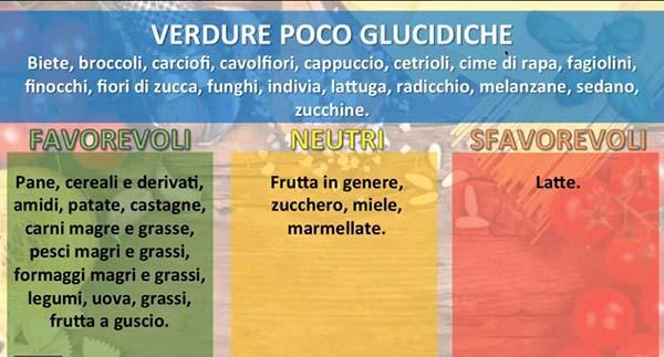 combinazioni alimentari verdure1