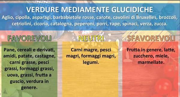 combinazioni alimentari verdure2