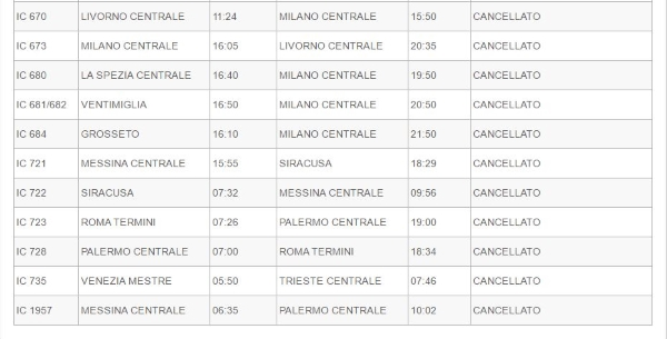 tabella ferroviaria2