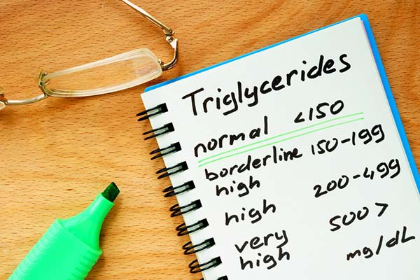 trigliceridi valori schema