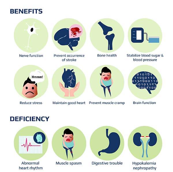 potassio benefici